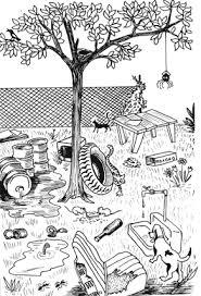 Федосова Г Что делать с мусором или Отходы в доходы  Загрязнение окружающей среды бытовыми отходами ведет к нарушению экологического равновесия не только в отдельных регионах но и на планете в целом