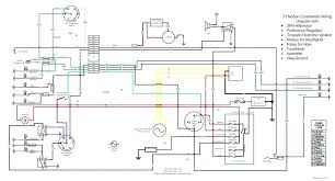 electrical wiring plan for home home wiring diagram electrical house wiring diagram electrical wiring electrical wiring