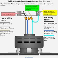 ilrated wiring diagram for ceiling fan with wiring colors