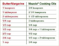 Cooking Oil Conversion Chart Shortening To Oil Conversion Chart Butter And Margarine
