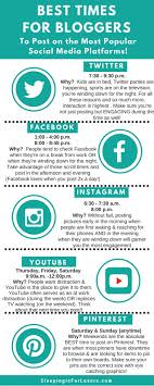 The 25 Best Twitter Ideas On Pinterest Twitter Tips What Is