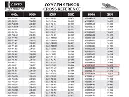 denso 4 wire o2 sensor wiring diagram wiring diagram bmw o2 sensor wire diagram 4 nilza 478