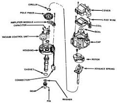a wiring diagram for hei distributor a image cadillac hei distributor wiring diagram cadillac auto wiring on a wiring diagram for hei distributor