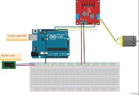 scheme of the tutorial s setup
