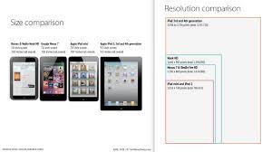 ipad size comparison the ipad mini screen sucks compared to the competition