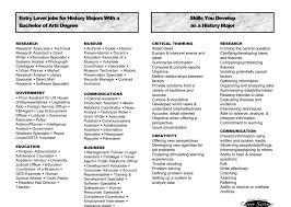 List Of Skills List Of Hard Skills For Resume Resume For Study 14