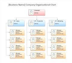 excel template organizational chart org chart template luxury organizational chart personnel flow chart