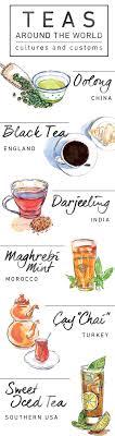 Best 20 Tea art ideas on Pinterest
