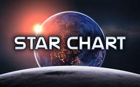 54 Abundant Star Chart Ar Apk