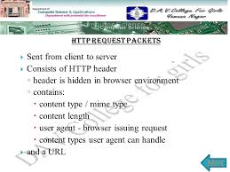 Browser Content Type What Is It What Is It Uri Urn Url Uri Urn Url Http