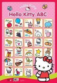 Hello Kitty Wall Chart Abc Sanrio 9781849588607