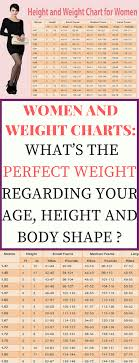 Ideal Weight Chart Healthy Weight Chart For Women Height To Weight Chart For Adults 17