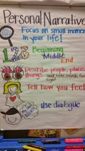 9 Must Make Anchor Charts For Writing Mrs Richardsons Class