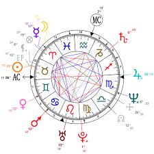 Judge Judy Birth Chart Astrology And Natal Chart Of Randy Travis Born On 1959 05 04