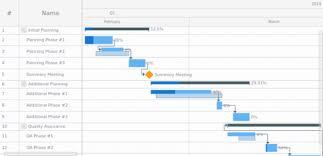 Live Gantt Chart Gantt Live Editing Anygantt Gallery Anychart