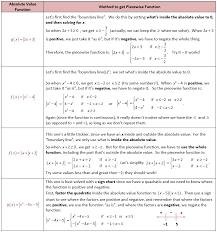 Absolute Value Functions Worksheet Worksheets