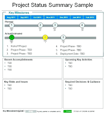 Weekly Project Status Report Template Excel Uploaded By Progress ...