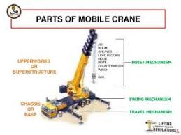 crane pendant wiring diagram images wiring diagram as well crane parts mobile crane parts ship crane parts