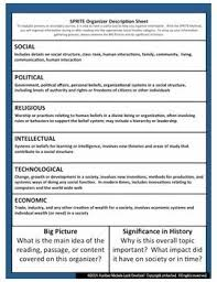 Sprite Social Studies Graphic Organizer For Any Topic