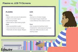 Plasma Vs Lcd Vs Led Comparison Chart The Difference Between An Lcd Tv And A Plasma Tv