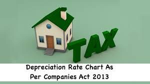 Depreciation Rate Chart As Per Companies Act 2013