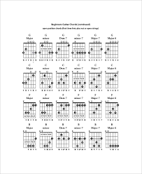 Guitar Notes Chart 5 Visual Guitar Chord Charts Free Sample Example Format