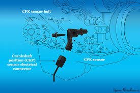 how to replace a crankshaft position sensor yourmechanic advice 1998 Toyota Camry Electrical Wiring Diagram at 2007 Toyota Camry Crankshaft Sensor Wiring Diagram