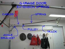 adjusting extension springs pic1