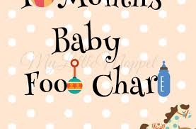 Baby Food Chart With Recipes For 7 Months To 1 Year Indian 3