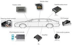 detailed factory installed car audio wiring diagrams car stereo wiring color codes at Car Audio Wiring