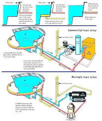 pool swimming setup66