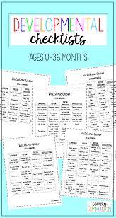 Developmental Milestones Checklist Developmental