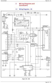 mgf ignition wiring diagram wiring diagram mg tf wiring diagram auto schematic