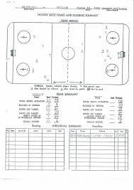 Hockeyshot Chart Related Keywords Suggestions Hockeyshot