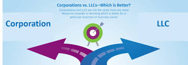 Llc Vs Inc What Are The Differences And Benefits