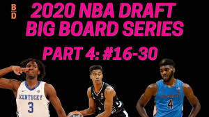 The Doug's 2020 NBA Draft Big Board ...