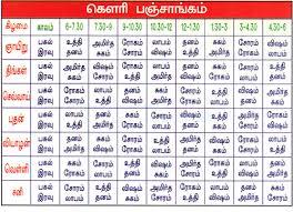 Tamil Astrology Tamil Jothidam Horoscope Tamil Jathagam