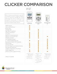 Eitt Response Card Comparison Chart
