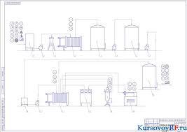 Проектирование цеха молочного завода Чертеж аппаратурно технологическая схема производства пастеризованного молока
