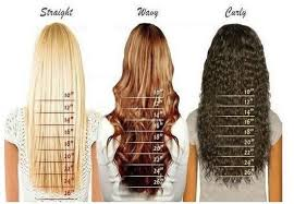 Hair Length Chart Hair Lengths Hair Length Chart Wig