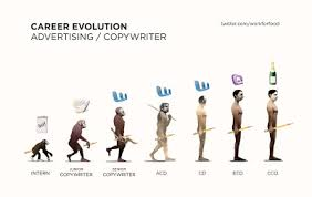 Creative Ramblings Evolution Of The Ad Industry