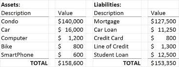 assets and liabilities liability meaning liability definition liabilities meaning