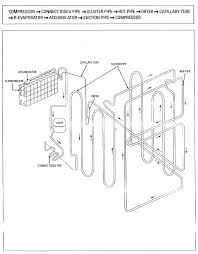 refrigerator thermostat wiring diagram images wiring diagrams additionally defrost termination switch wiring diagram