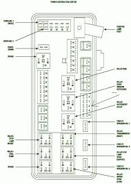 2003 bmw fuse diagram not lossing wiring diagram • layout 2005 toyota tacoma fuse box u2022 wiring diagram for 2003 bmw x5 fuse diagram 2003 bmw 530i fuse box diagram