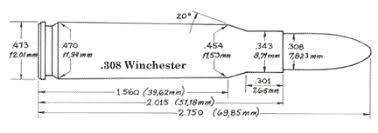 Reloading Data 308 Winchester Somchem Data Metallic