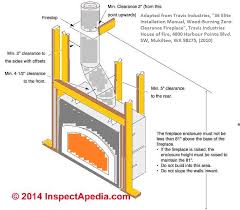typical zero clearance fireplace installation framing sketch c inspectapedia