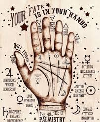 Palmistry Chart Guilford Free Library