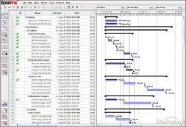 Open Source Gantt Chart Applications Software