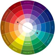 The Ultimate Color Combinations Cheat Sheet Color
