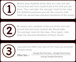 cohen s d effect size chart how to know thy impact using effect size